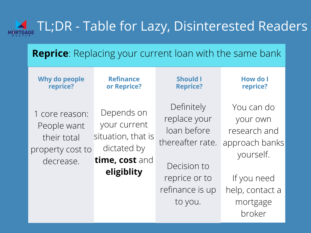 A too long;didn't read (TLDR) table but renamed to Table for Lazy, Disinterested Readers showing the main keypoints for repricing