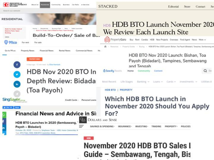 A compilation of articles about BTO Nov'20